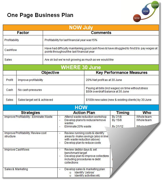 1 Page Business Plan Template Simple E Page Business Plan Template