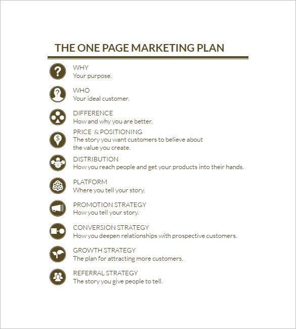 1 Page Marketing Plan Template E Page Marketing Plan Marketing Plan Outline