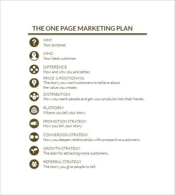 1 Page Marketing Plan Template E Page Marketing Plan Marketing Plan Outline