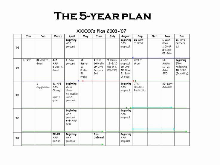 10 Year Career Plan Template 10 Year Life Plan Template Elegant 61 Best About 5