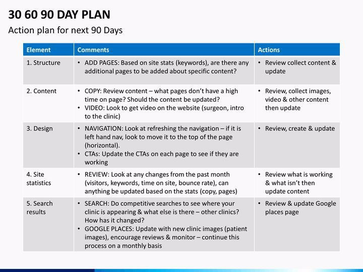 100 Day Plan Template Powerpoint 100 Day Action Plan Template Awesome 30 60 90 Day Plan