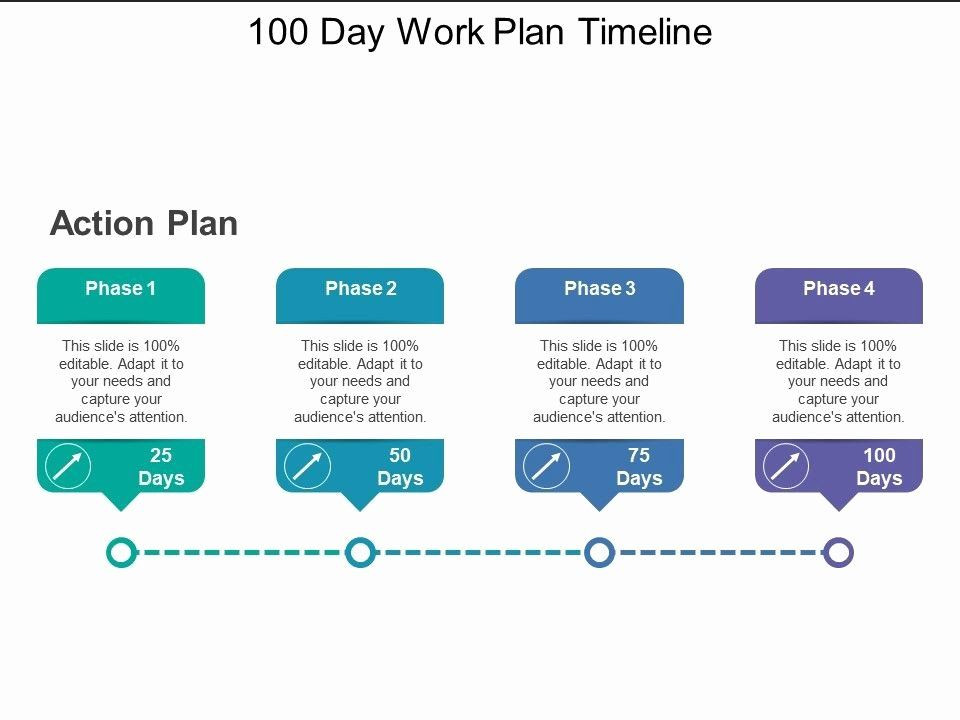 100 Day Plan Template Powerpoint 100 Day Plan Template Lovely 100 Day Work Plan Timeline
