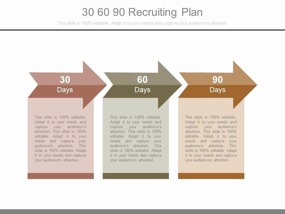 100 Day Plan Template Powerpoint 100 Day Plan Template Lovely 30 60 90 Recruiting Plan