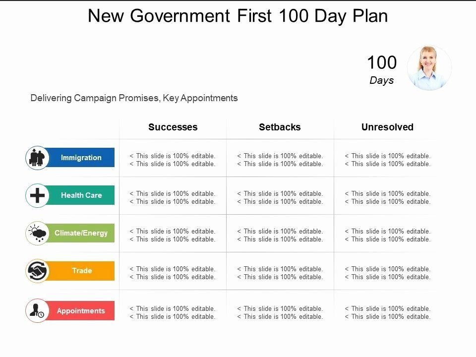 100 Day Plan Template Powerpoint 100 Day Plan Template New New Government First 100 Day Plan