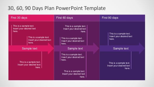 100 Day Plan Template Powerpoint 30 60 90 Day Action Plan Template Yahoo Image Search