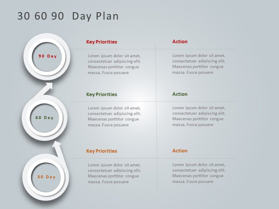 100 Day Plan Template Powerpoint 30 60 90 Day Plan Powerpoint Template 7