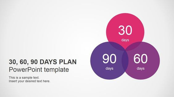 100 Day Plan Template Powerpoint 30 60 90 Days Plan Powerpoint Template Slidemodel