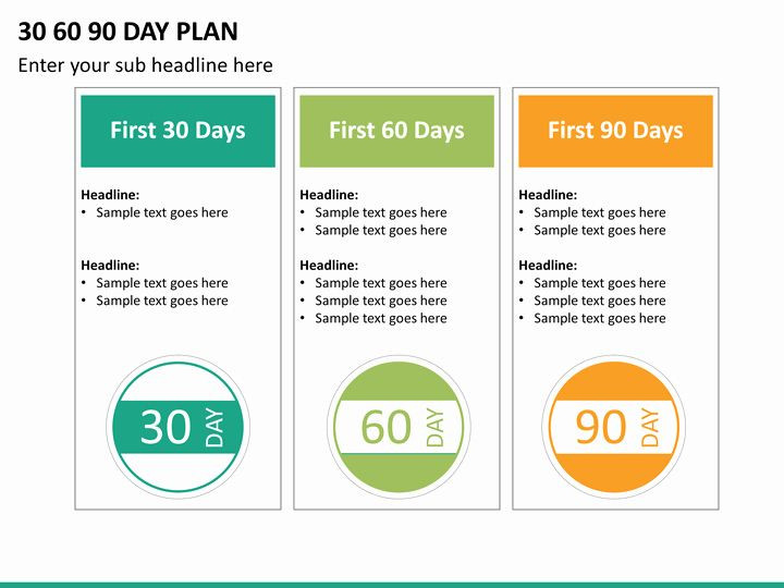 100 Day Plan Template Powerpoint First 100 Days Plan Template Beautiful 5 Best 90 Day Plan