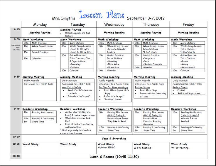 1st Grade Lesson Plan Template 81b2ba F1960feab E3 Lesson Plan Template Doc