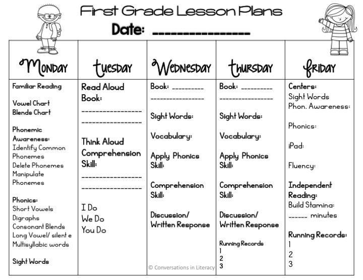 1st Grade Lesson Plan Template Pin On Teacher Time