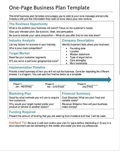 2 Page Business Plan Template 11 Sample Business Plans to Help You Write Your Own