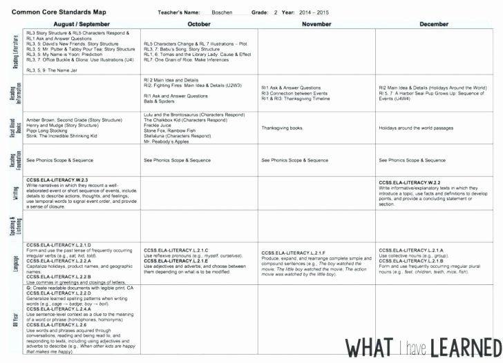 2nd Grade Lesson Plan Template Teks Lesson Plan Template Awesome Lesson Plan Template