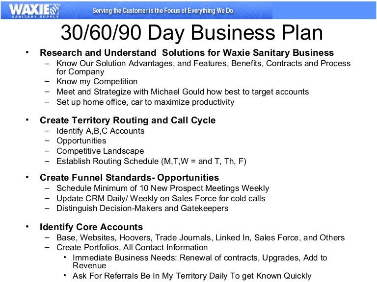 30 Day Business Plan Template 30 60 90 Business Plan