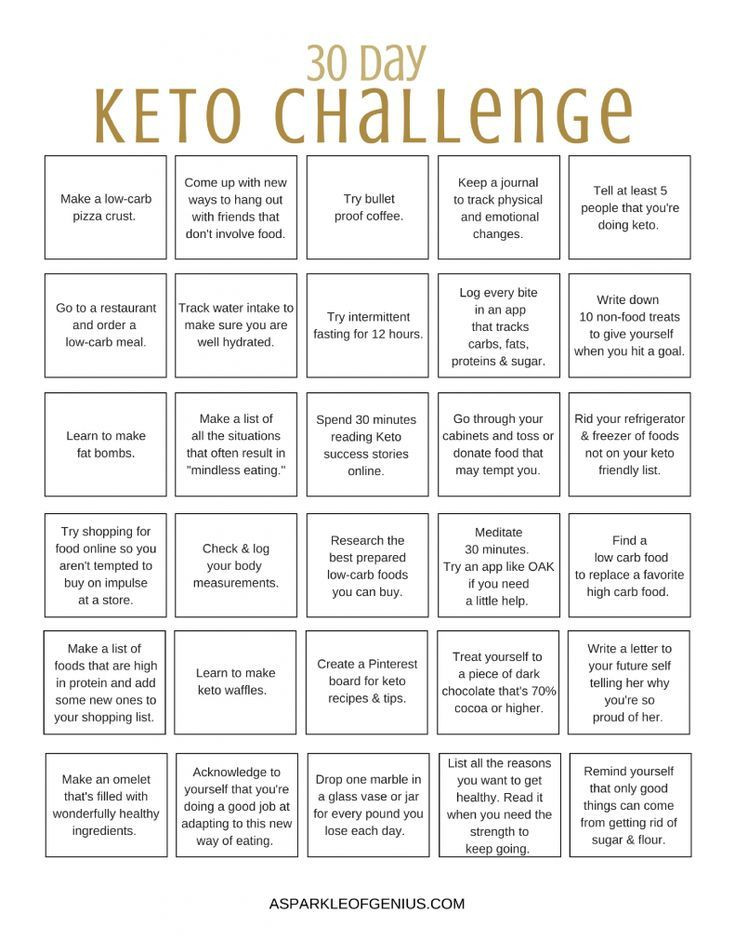 30 Day Meal Plan Template 30 Day Ketogenic Challenge Free Pdf Printable