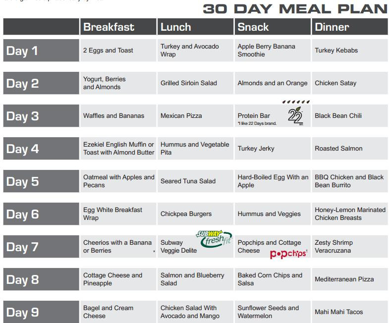 30 Day Meal Plan Template 60 Mitro Meal Plans Ideas