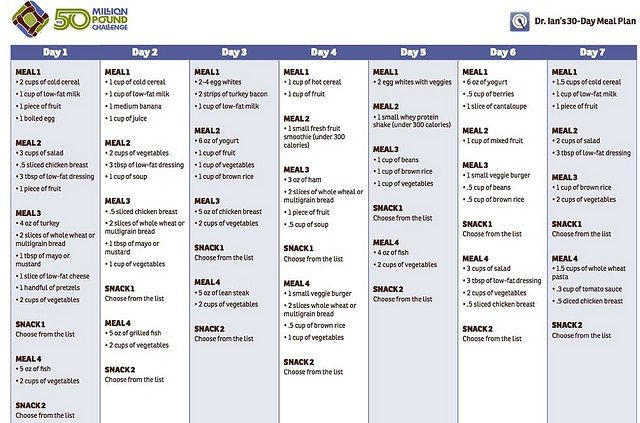 30 Day Meal Plan Template All Things Health