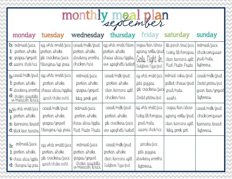 30 Day Meal Plan Template Pin On Menu Ideas