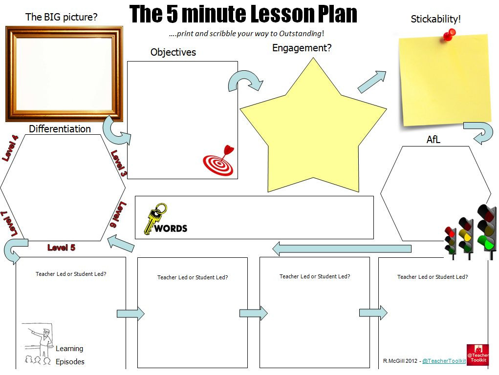 5 Minute Lesson Plan Template Pin by Lori Rhodes On School Stuff