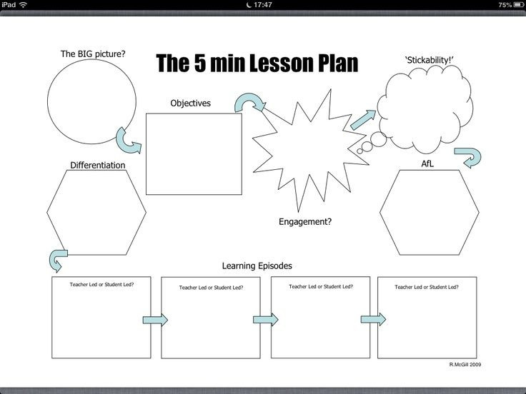 5 Minute Lesson Plan Template Pin On School Ideas