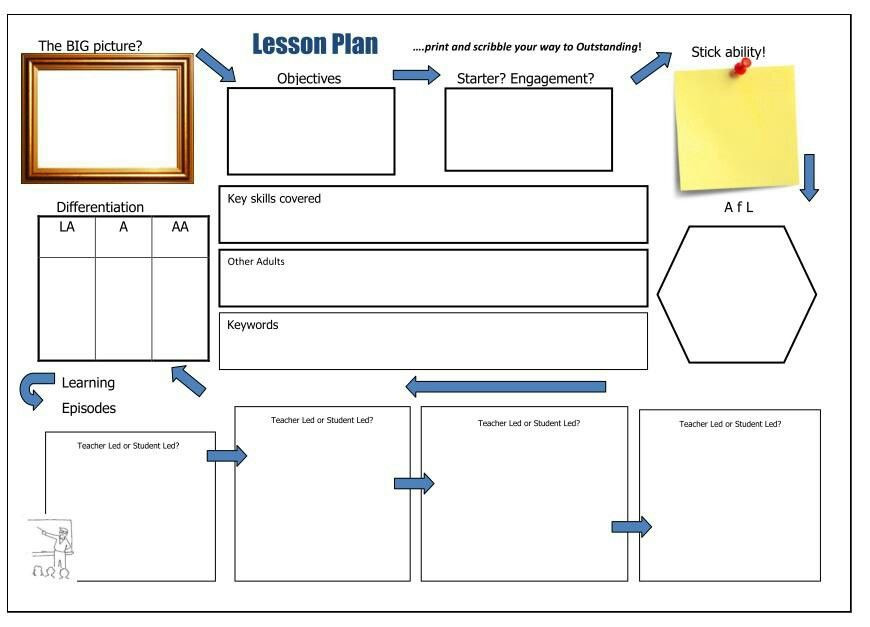 5 Minute Lesson Plan Template Planning Template From the Literacy Shed