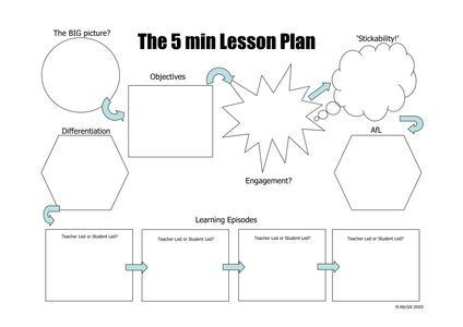5 Minute Lesson Plan Template the 5 Minute Lesson Plan Pdfv2 Pdf Lesson Minute Pdfv2