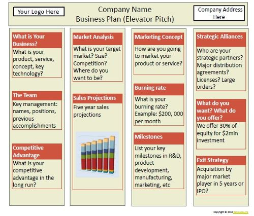 5 Page Business Plan Template Business Plan Elevator Pitch Template