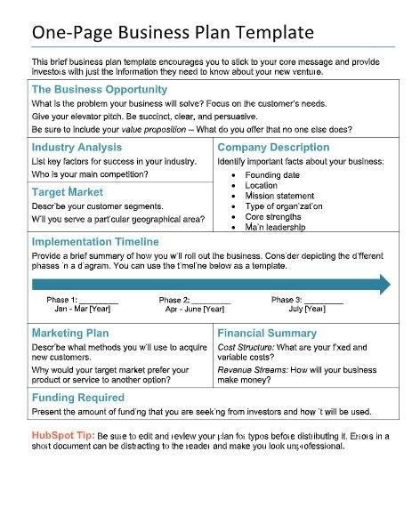 5 Page Business Plan Template Pin On Templates