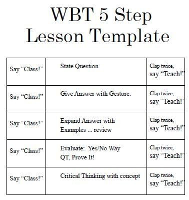 5 Step Lesson Plan Template Pin On Judi S Pins