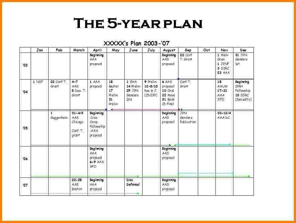 5 Year Plan Template 21 3 5 Year Business Plan Template Business Templates Year