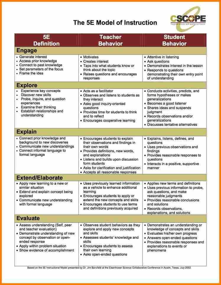 5e Science Lesson Plan Template 5 E Lesson Plan Template E5829a222c B88ec22bfa7e222a6