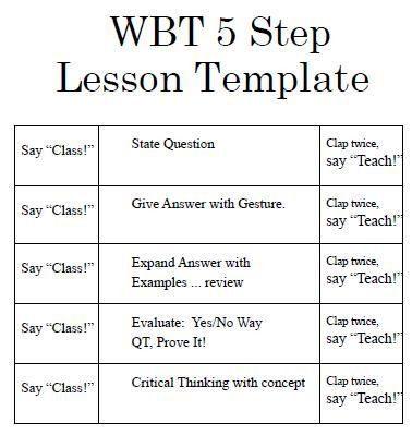 8 Step Lesson Plan Template 8 Step Lesson Plan Template Fresh Miss L S whole Brain