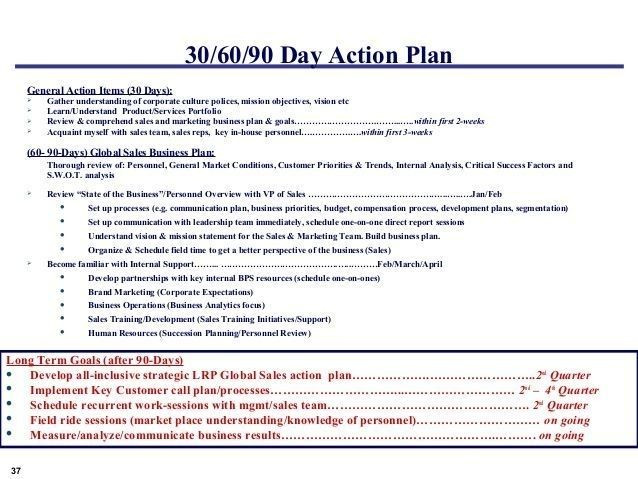 90 Day Business Plan Template 30 60 90 Day Sales Plan Template Jaxc Le
