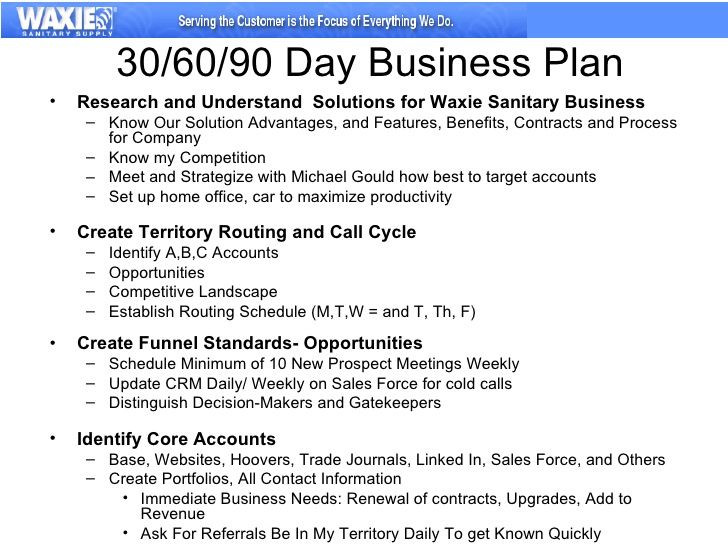 90 Day Business Plan Template Build A 30 60 90 Day Plan