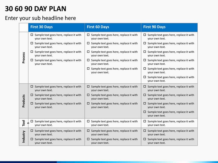 90 Day Onboarding Plan Template 90 Day Boarding Plan Template Lovely 30 60 90 Day Plan