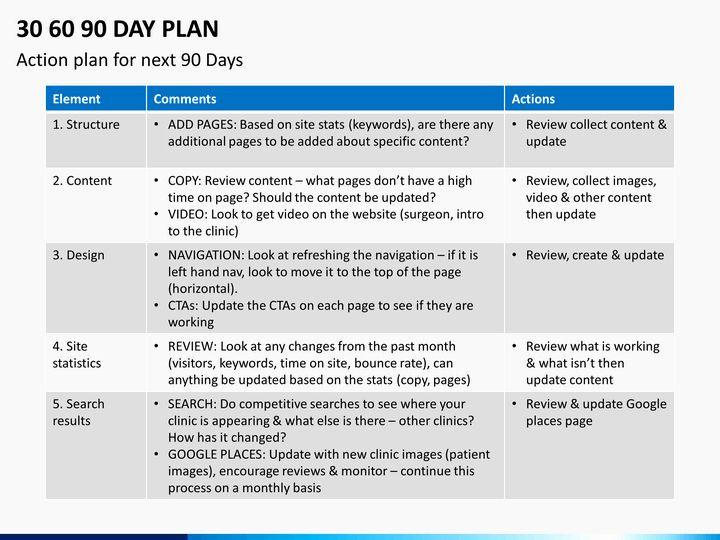 90 Days Action Plan Template 90 Day Plan Template New Résultat De Recherche D Pour