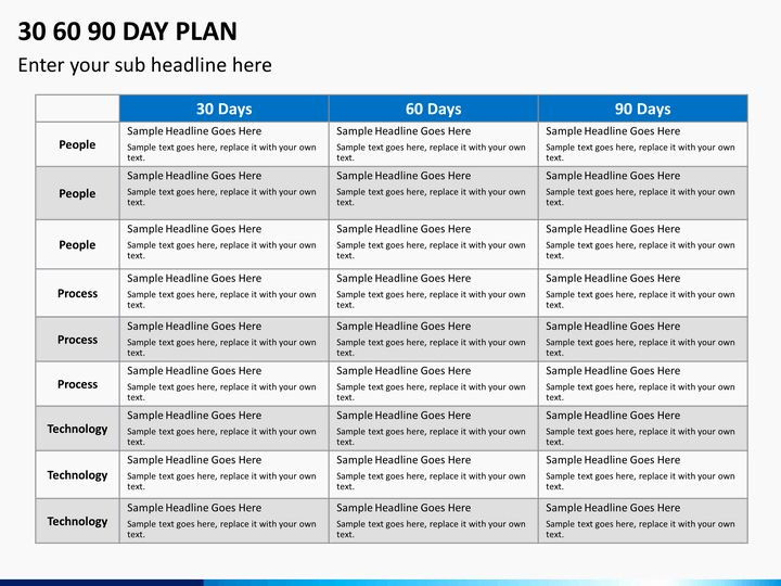 90 Days Action Plan Template 90 Days Action Plan Template Best 30 60 90 Day Plan