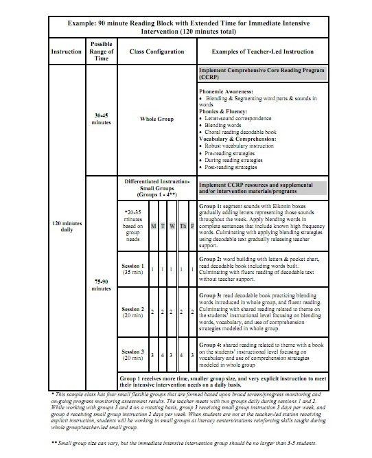 90 Minute Lesson Plan Template 90 Minute Lesson Plan Template Best Great Example A