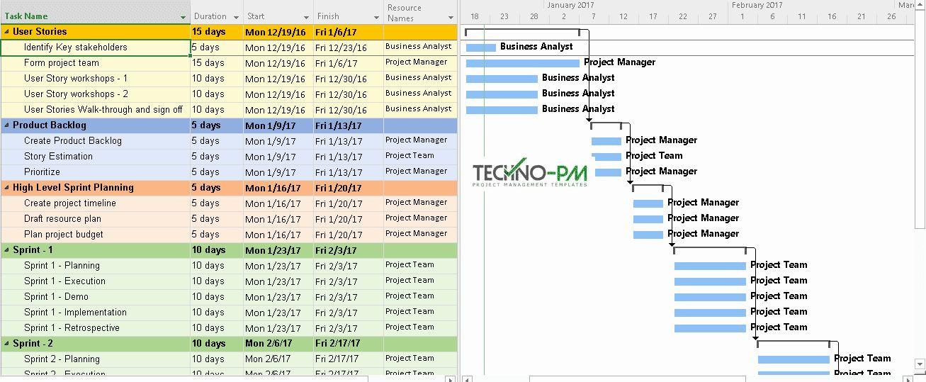 Agile Project Management Plan Template Agile Project Plan Template Best Sample Project Plan