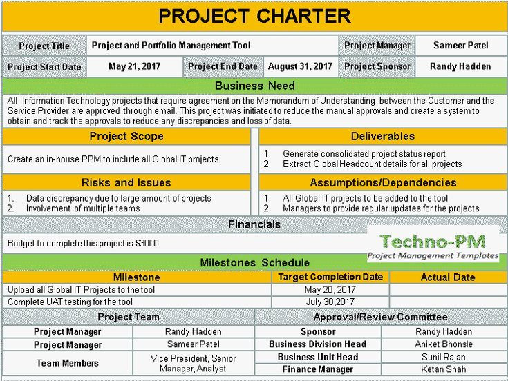 Agile Project Management Plan Template Project Initiation 23 Templates