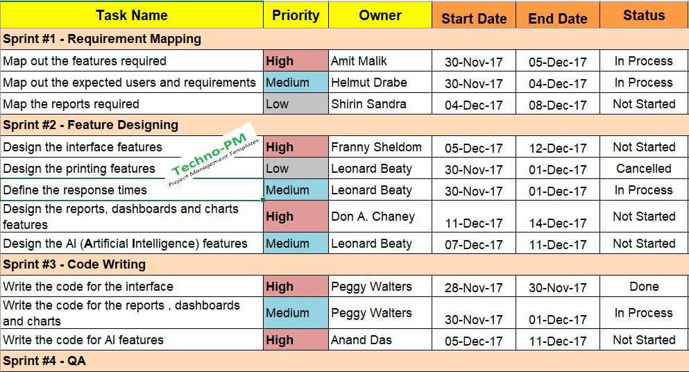 Agile Project Plan Template Agile Project Plan Template Best Agile Project Planning 6