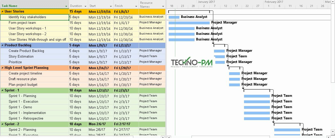 Agile Project Plan Template Agile Project Plan Template Best Sample Project Plan