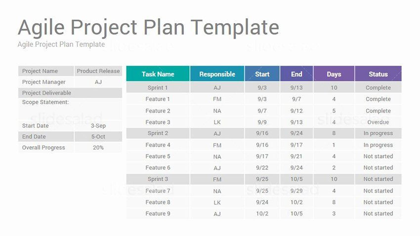 Agile Project Plan Template Agile Project Plan Template Elegant Agile Project Management