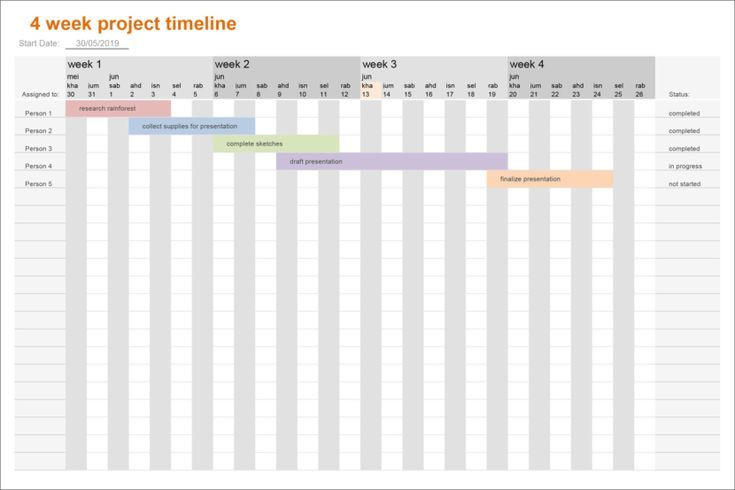 Agile Project Plan Template Excel 20 Jackpot Agile Project Management Templates for Excel