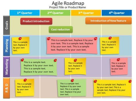 Agile Project Plan Template Free Agile Powerpoint Template Scrum Projects Agile