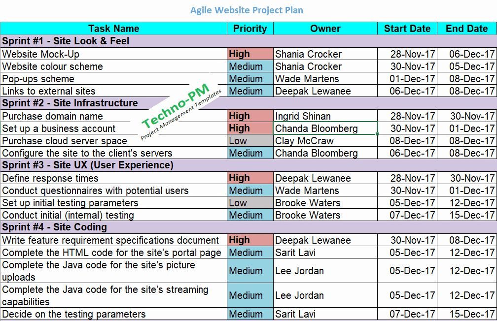 Agile Project Plan Template Website Project Plan Template Inspirational Agile Project