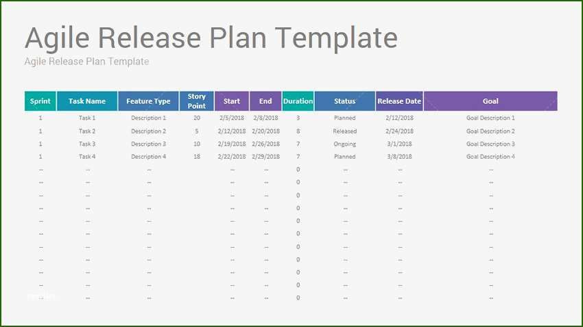 Agile Release Plan Template 18 attractive Agile Release Plan Template with S In