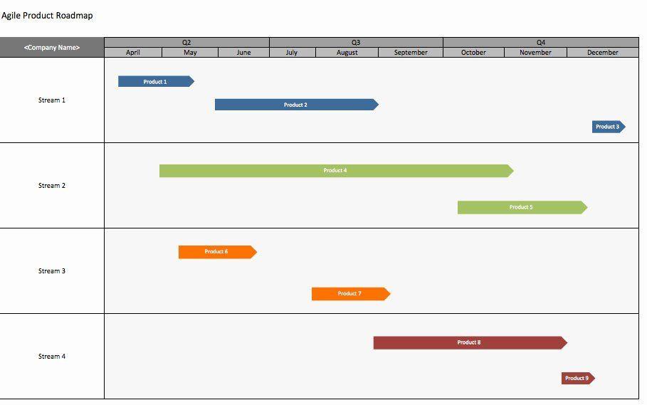 Agile Release Plan Template Agile Project Plan Template Luxury Agile Templates Xpm