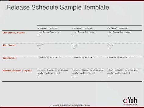 Agile Release Plan Template Agile Release Plan Template Beautiful How to Scale Agile