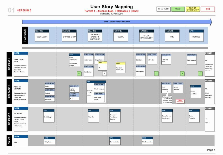 Agile Release Plan Template Agile Release Plan Template Fresh User Story Map Template