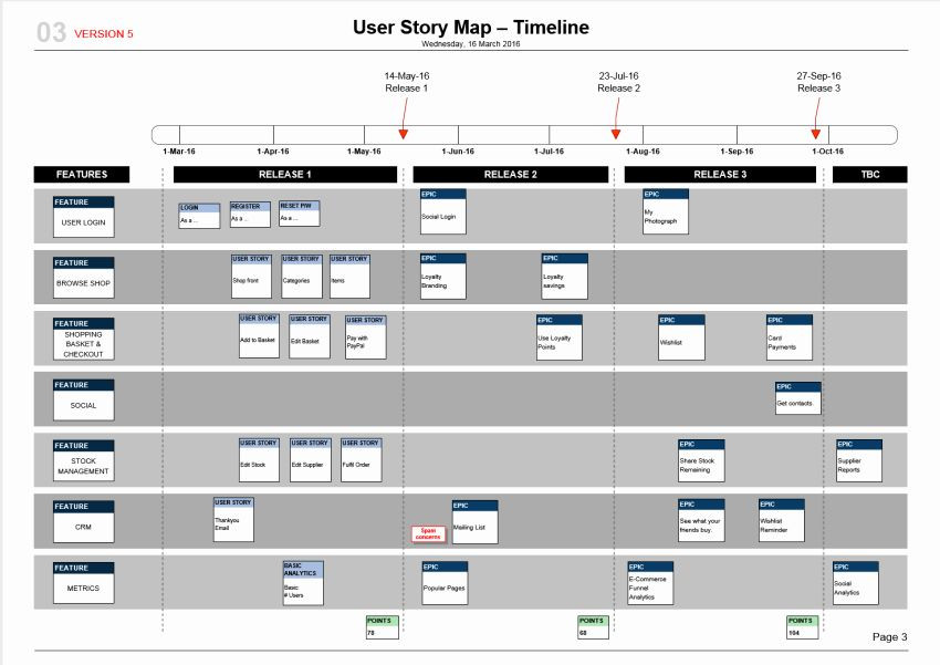 Agile Release Plan Template Agile Release Plan Template Inspirational User Story Map